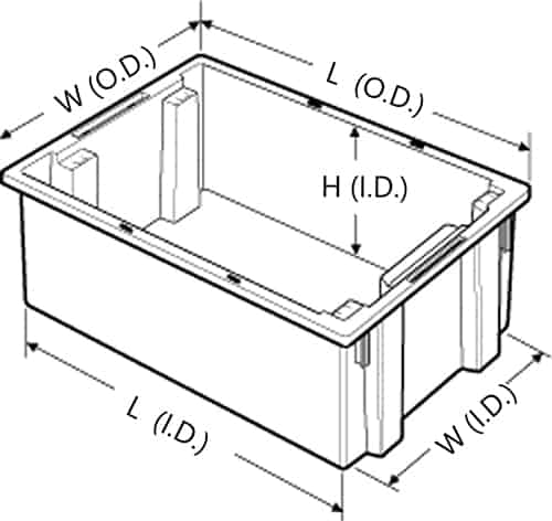 Product Diagram