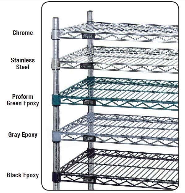 Different Types of Wire Shelves